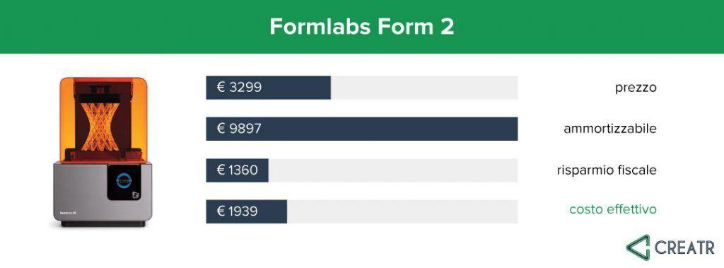infographic_iperammortamento_form2-1024x379